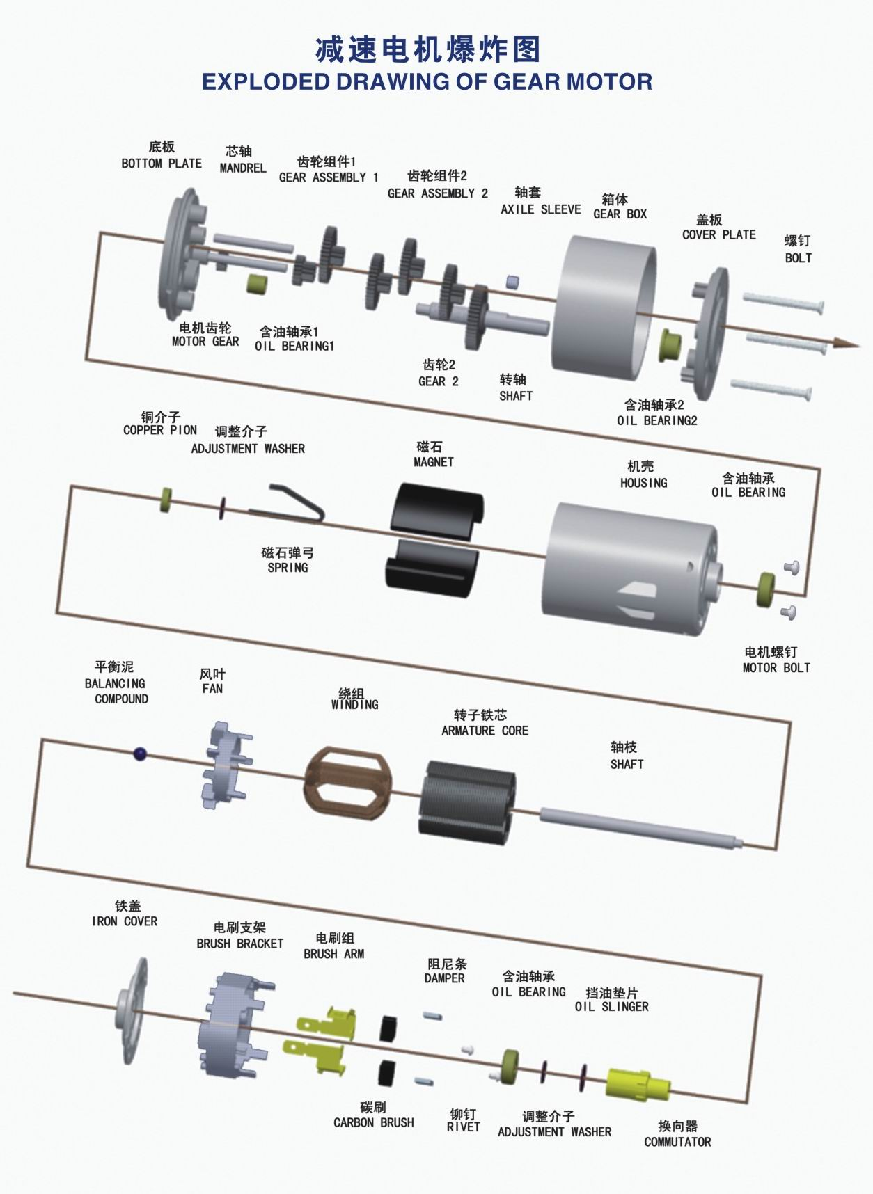 Dc motor theory stepper motor theory max motor motor structure pooptronica Choice Image